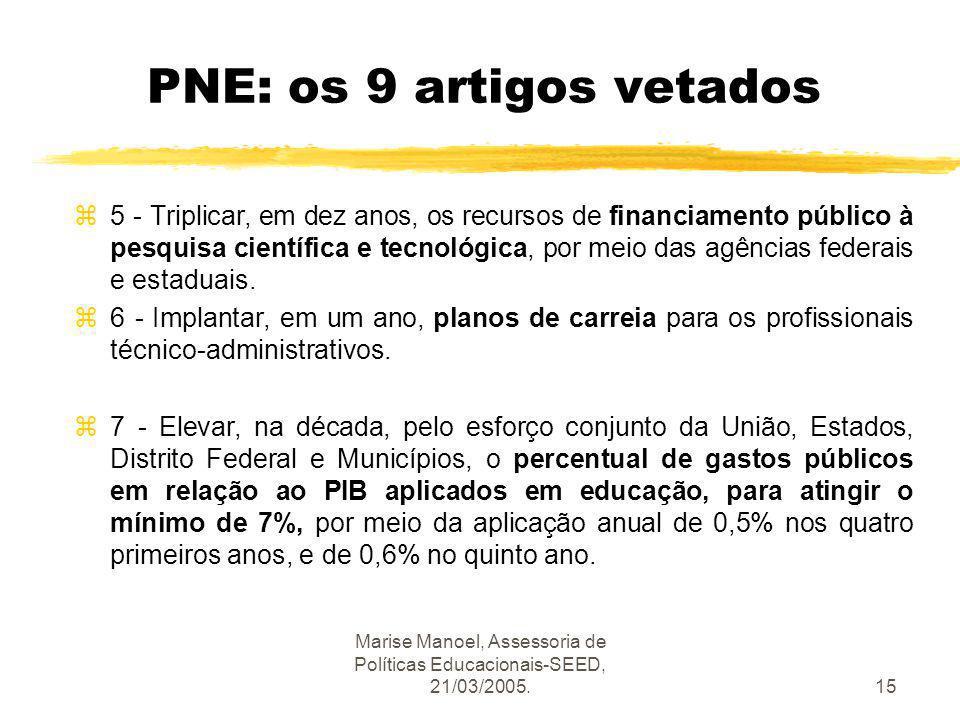 Marise Manoel, Assessoria de Políticas Educacionais-SEED, 21/03/2005.15 PNE: os 9 artigos vetados z5 - Triplicar, em dez anos, os recursos de financia