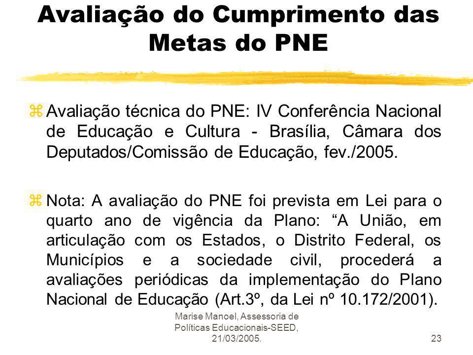 Marise Manoel, Assessoria de Políticas Educacionais-SEED, 21/03/2005.23 Avaliação do Cumprimento das Metas do PNE zAvaliação técnica do PNE: IV Confer
