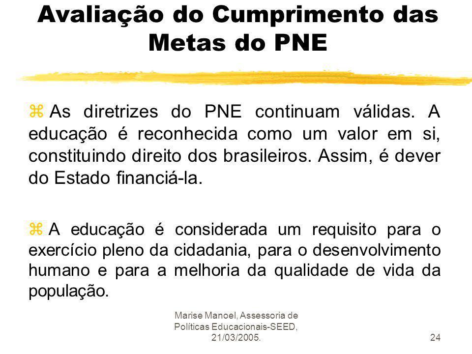 Marise Manoel, Assessoria de Políticas Educacionais-SEED, 21/03/2005.24 Avaliação do Cumprimento das Metas do PNE z As diretrizes do PNE continuam vál