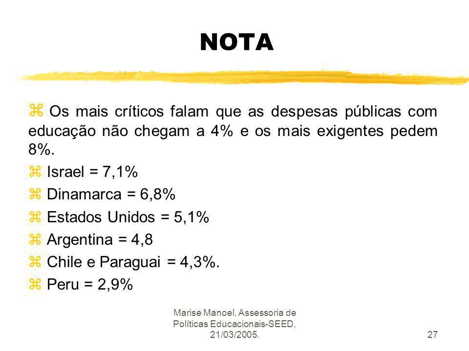 Marise Manoel, Assessoria de Políticas Educacionais-SEED, 21/03/2005.27 NOTA z Os mais críticos falam que as despesas públicas com educação não chegam