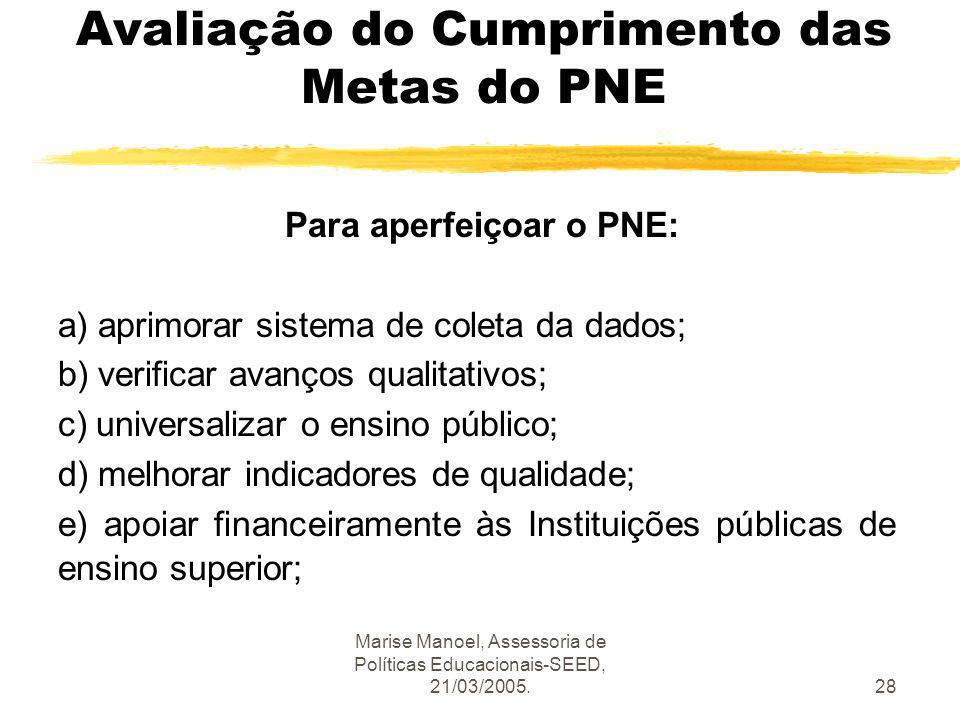 Marise Manoel, Assessoria de Políticas Educacionais-SEED, 21/03/2005.28 Avaliação do Cumprimento das Metas do PNE Para aperfeiçoar o PNE: a) aprimorar