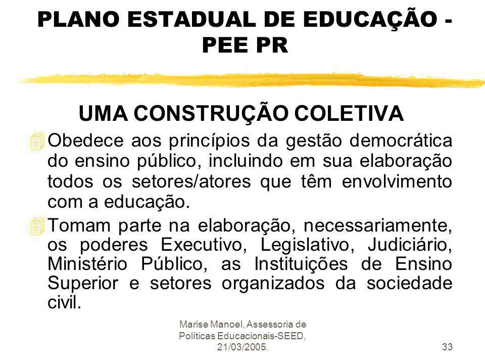 Marise Manoel, Assessoria de Políticas Educacionais-SEED, 21/03/2005.33 PLANO ESTADUAL DE EDUCAÇÃO - PEE PR UMA CONSTRUÇÃO COLETIVA 4Obedece aos princ