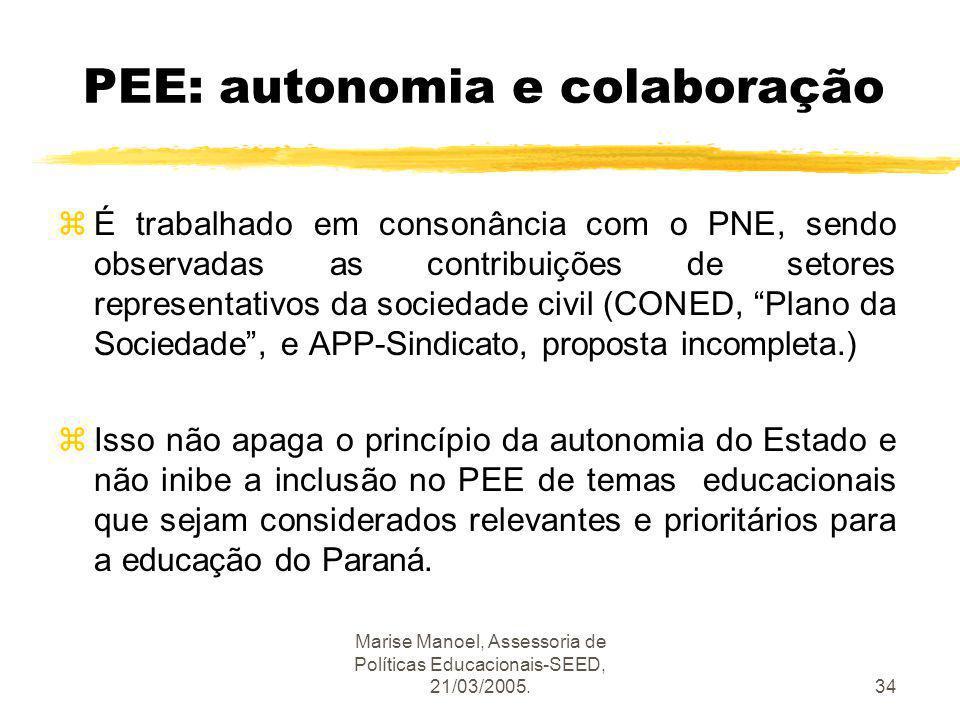 Marise Manoel, Assessoria de Políticas Educacionais-SEED, 21/03/2005.34 PEE: autonomia e colaboração zÉ trabalhado em consonância com o PNE, sendo obs