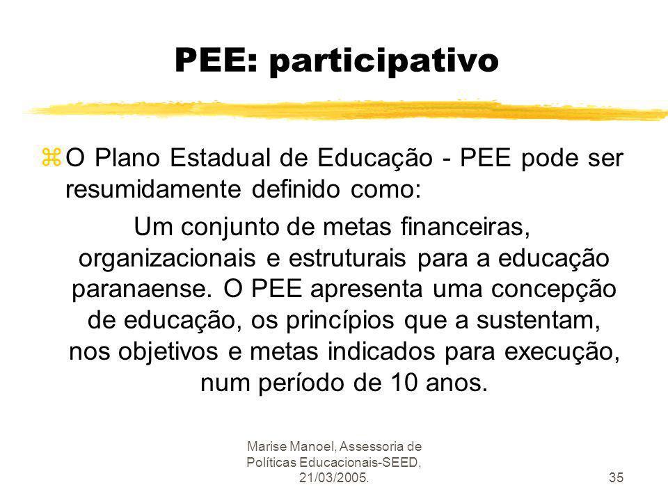 Marise Manoel, Assessoria de Políticas Educacionais-SEED, 21/03/2005.35 PEE: participativo zO Plano Estadual de Educação - PEE pode ser resumidamente