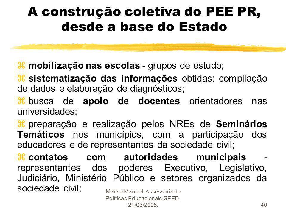 Marise Manoel, Assessoria de Políticas Educacionais-SEED, 21/03/2005.40 A construção coletiva do PEE PR, desde a base do Estado z mobilização nas esco