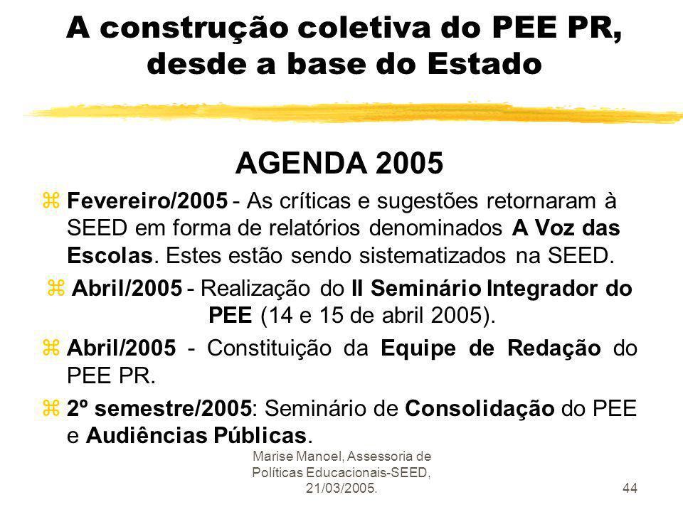 Marise Manoel, Assessoria de Políticas Educacionais-SEED, 21/03/2005.44 A construção coletiva do PEE PR, desde a base do Estado AGENDA 2005 zFevereiro