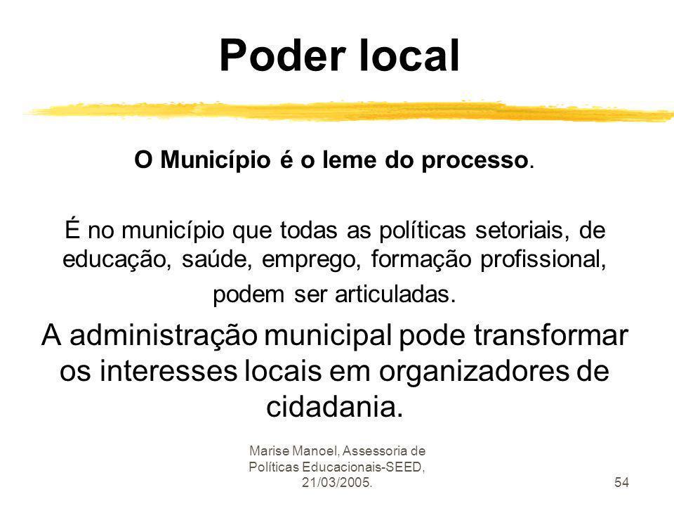 Marise Manoel, Assessoria de Políticas Educacionais-SEED, 21/03/2005.54 Poder local O Município é o leme do processo. É no município que todas as polí