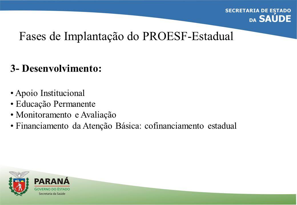 Fases de Implantação do PROESF-Estadual 3- Desenvolvimento: Apoio Institucional Educação Permanente Monitoramento e Avaliação Financiamento da Atenção Básica: cofinanciamento estadual
