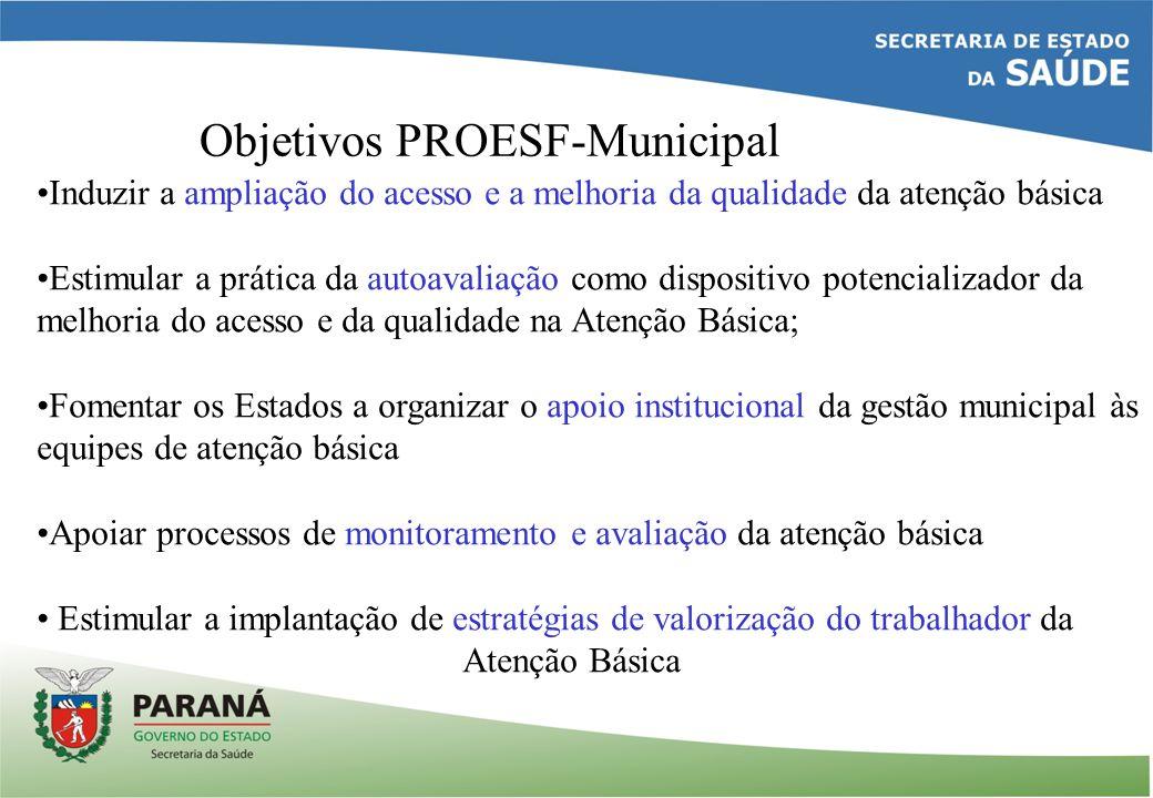 Objetivos PROESF-Municipal Induzir a ampliação do acesso e a melhoria da qualidade da atenção básica Estimular a prática da autoavaliação como disposi