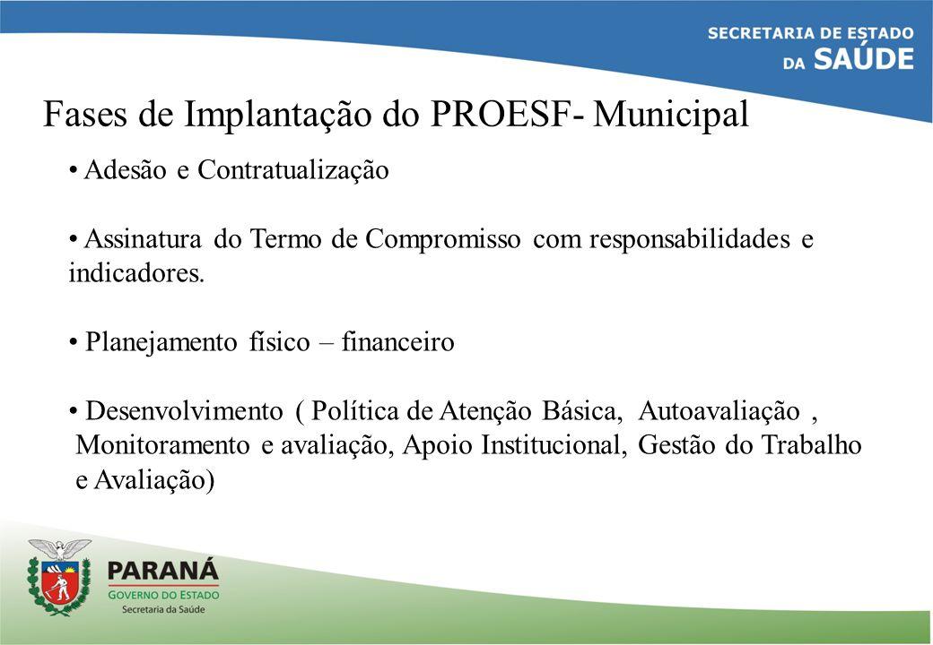 Fases de Implantação do PROESF- Municipal Adesão e Contratualização Assinatura do Termo de Compromisso com responsabilidades e indicadores.
