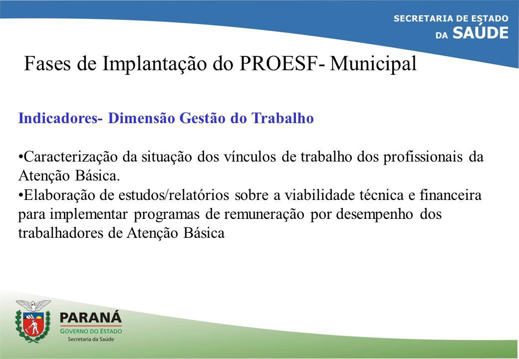 Fases de Implantação do PROESF- Municipal Indicadores- Dimensão Gestão do Trabalho Caracterização da situação dos vínculos de trabalho dos profissiona