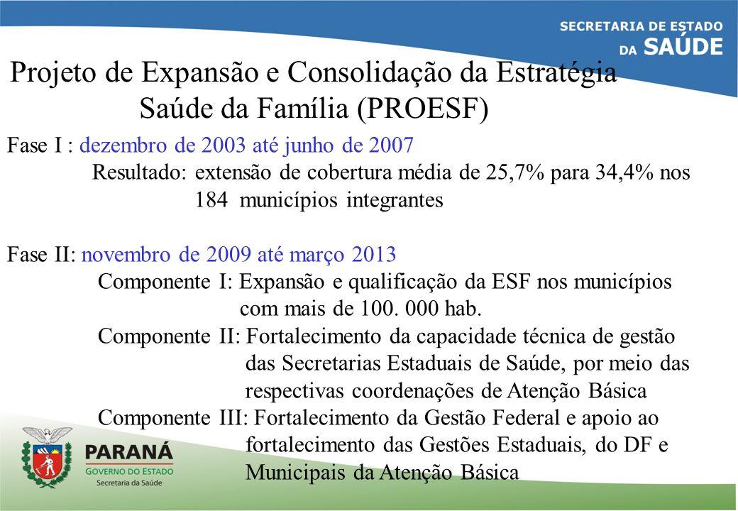 Projeto de Expansão e Consolidação da Estratégia Saúde da Família (PROESF) Fase I : dezembro de 2003 até junho de 2007 Resultado: extensão de cobertura média de 25,7% para 34,4% nos 184 municípios integrantes Fase II: novembro de 2009 até março 2013 Componente I: Expansão e qualificação da ESF nos municípios com mais de 100.