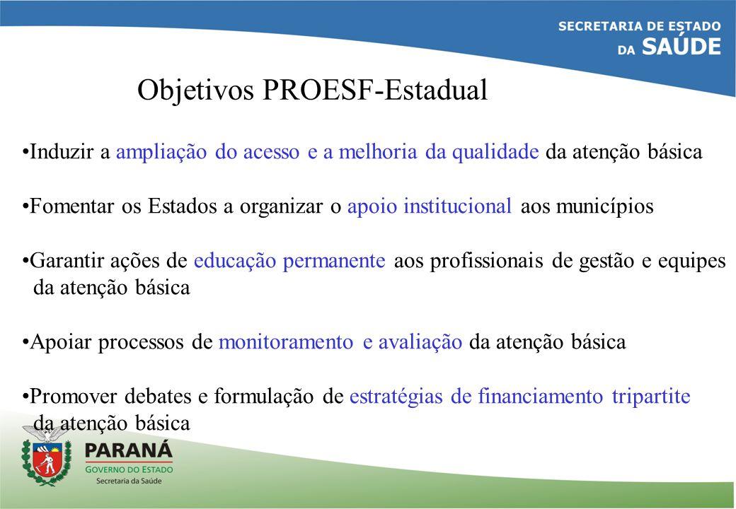 Objetivos PROESF-Estadual Induzir a ampliação do acesso e a melhoria da qualidade da atenção básica Fomentar os Estados a organizar o apoio institucio