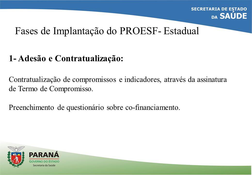 Fases de Implantação do PROESF- Estadual 1- Adesão e Contratualização: Contratualização de compromissos e indicadores, através da assinatura de Termo de Compromisso.