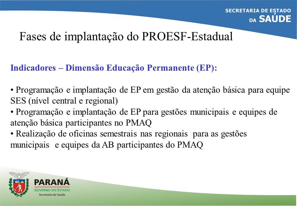 Fases de implantação do PROESF-Estadual Indicadores – Dimensão Educação Permanente (EP): Programação e implantação de EP em gestão da atenção básica p