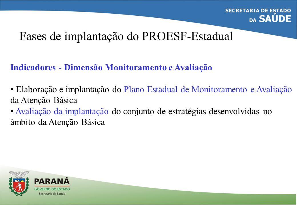 Fases de implantação do PROESF-Estadual Indicadores - Dimensão Monitoramento e Avaliação Elaboração e implantação do Plano Estadual de Monitoramento e Avaliação da Atenção Básica Avaliação da implantação do conjunto de estratégias desenvolvidas no âmbito da Atenção Básica
