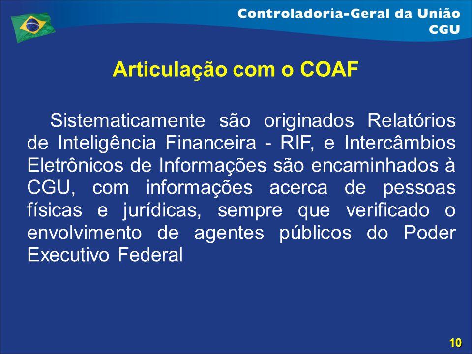 Sistematicamente são originados Relatórios de Inteligência Financeira - RIF, e Intercâmbios Eletrônicos de Informações são encaminhados à CGU, com inf