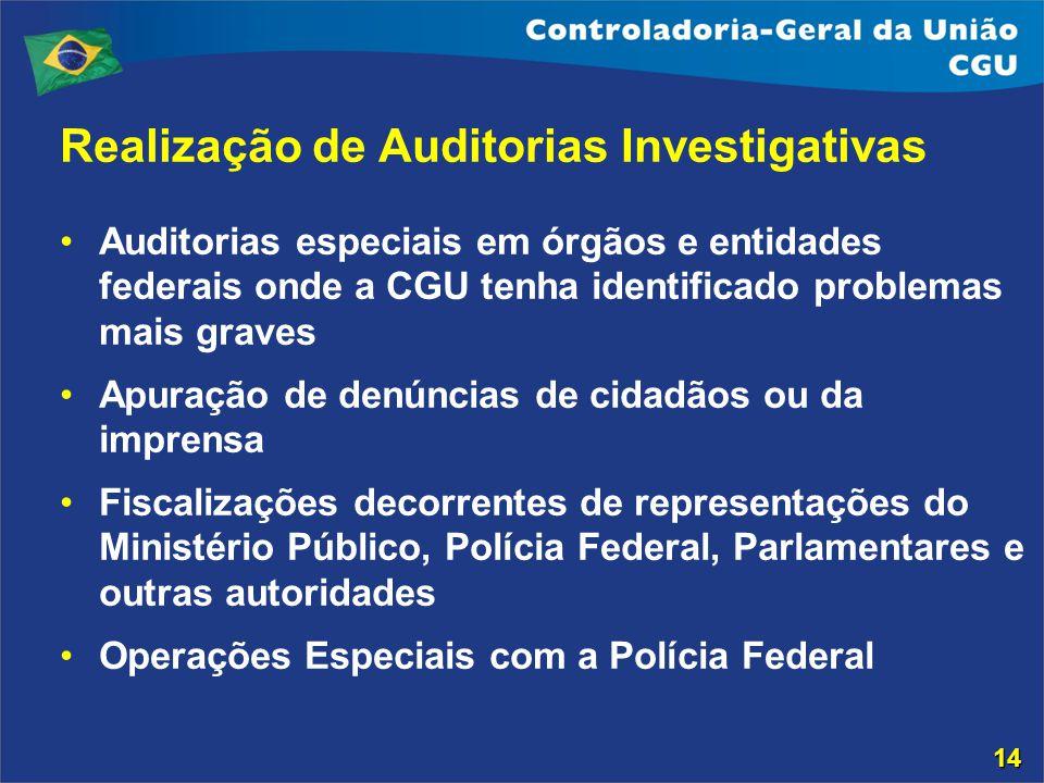 Realização de Auditorias Investigativas Auditorias especiais em órgãos e entidades federais onde a CGU tenha identificado problemas mais graves Apuraç