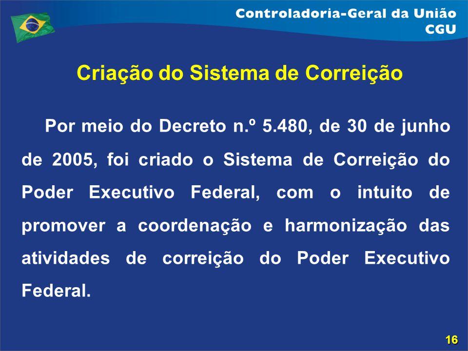 Criação do Sistema de Correição Por meio do Decreto n.º 5.480, de 30 de junho de 2005, foi criado o Sistema de Correição do Poder Executivo Federal, c