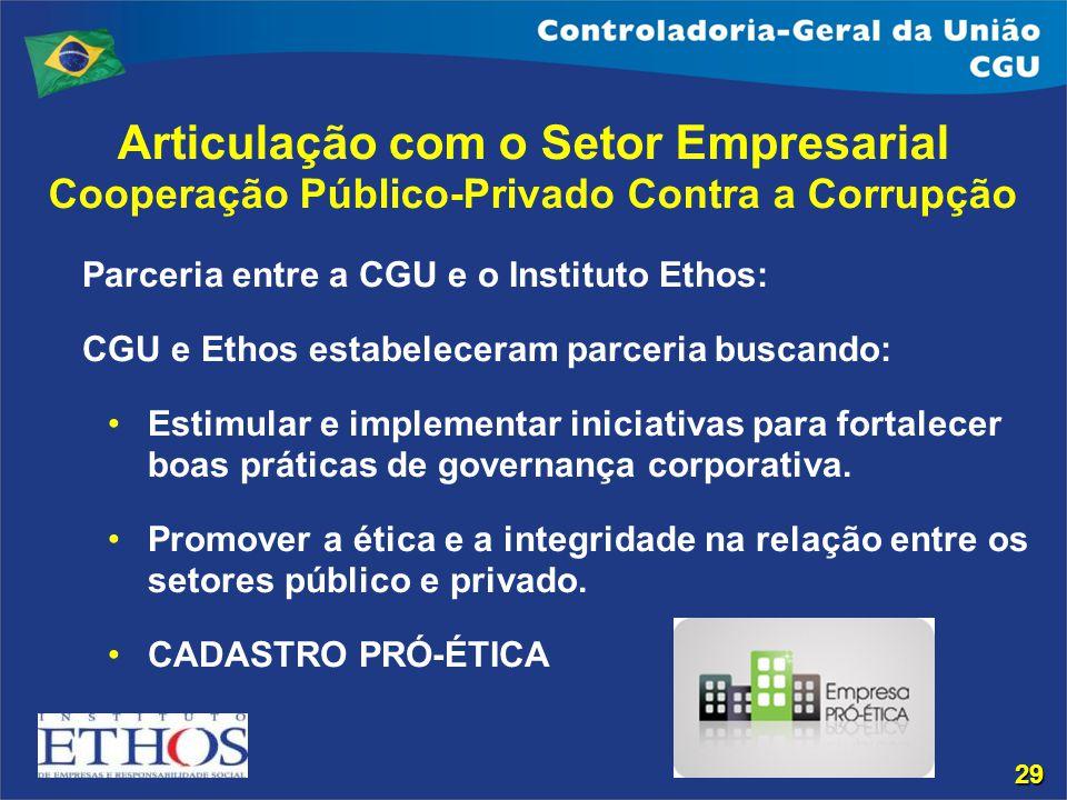 Parceria entre a CGU e o Instituto Ethos: CGU e Ethos estabeleceram parceria buscando: Estimular e implementar iniciativas para fortalecer boas prátic