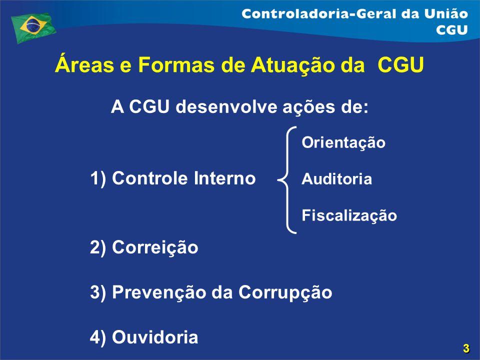 Áreas e Formas de Atuação da CGU 2) Correição 3) Prevenção da Corrupção 4) Ouvidoria Orientação Auditoria Fiscalização 1) Controle Interno A CGU desen