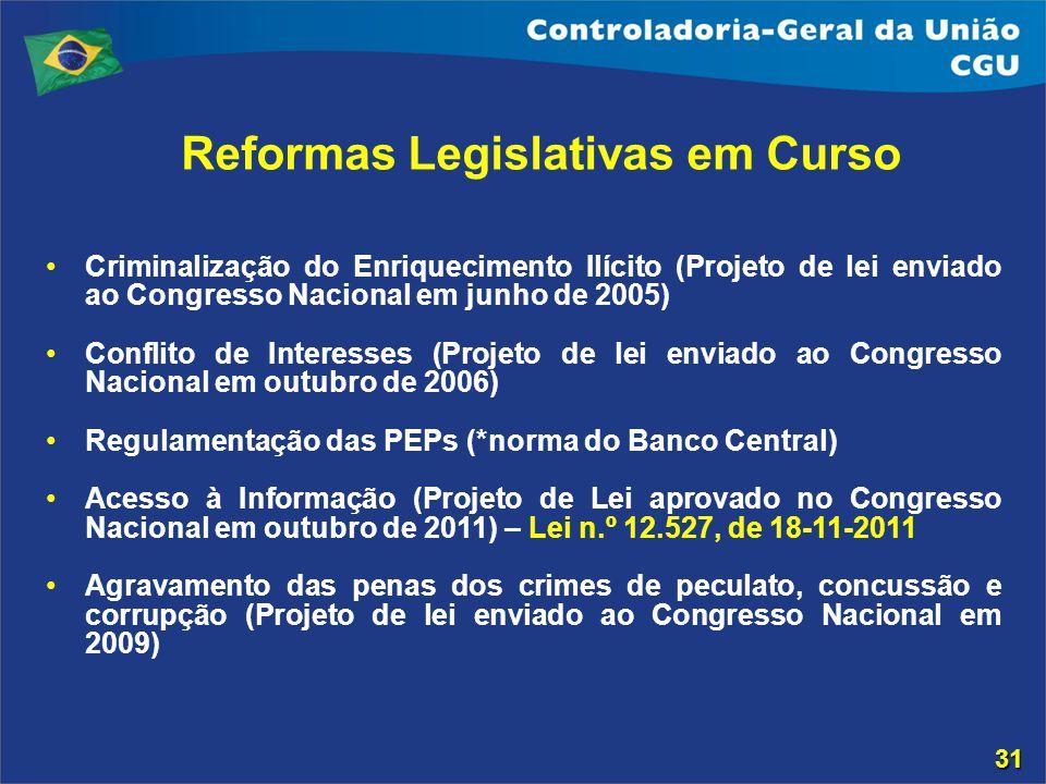 Reformas Legislativas em Curso Criminalização do Enriquecimento Ilícito (Projeto de lei enviado ao Congresso Nacional em junho de 2005) Conflito de In