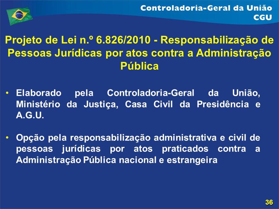 Projeto de Lei n.º 6.826/2010 - Responsabilização de Pessoas Jurídicas por atos contra a Administração Pública Elaborado pela Controladoria-Geral da U