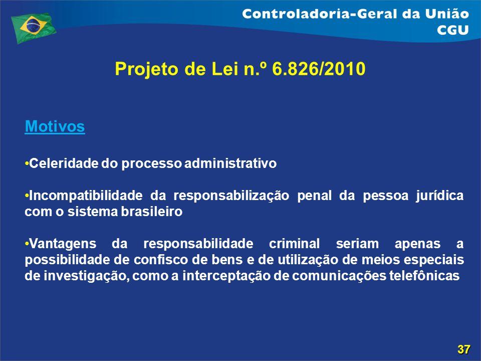 Projeto de Lei n.º 6.826/2010 Motivos Celeridade do processo administrativo Incompatibilidade da responsabilização penal da pessoa jurídica com o sist