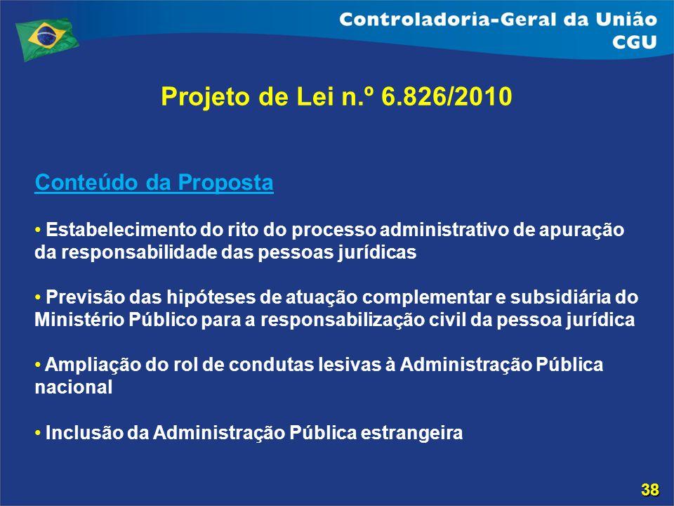 Projeto de Lei n.º 6.826/2010 Conteúdo da Proposta Estabelecimento do rito do processo administrativo de apuração da responsabilidade das pessoas jurí