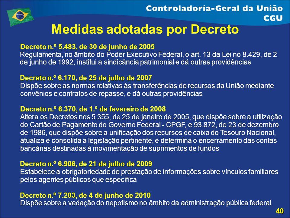 Medidas adotadas por Decreto Decreto n.º 5.483, de 30 de junho de 2005 Regulamenta, no âmbito do Poder Executivo Federal, o art. 13 da Lei no 8.429, d