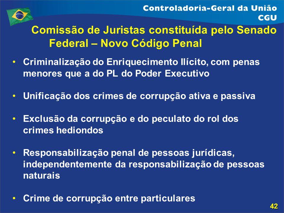 Comissão de Juristas constituída pelo Senado Federal – Novo Código Penal Criminalização do Enriquecimento Ilícito, com penas menores que a do PL do Po