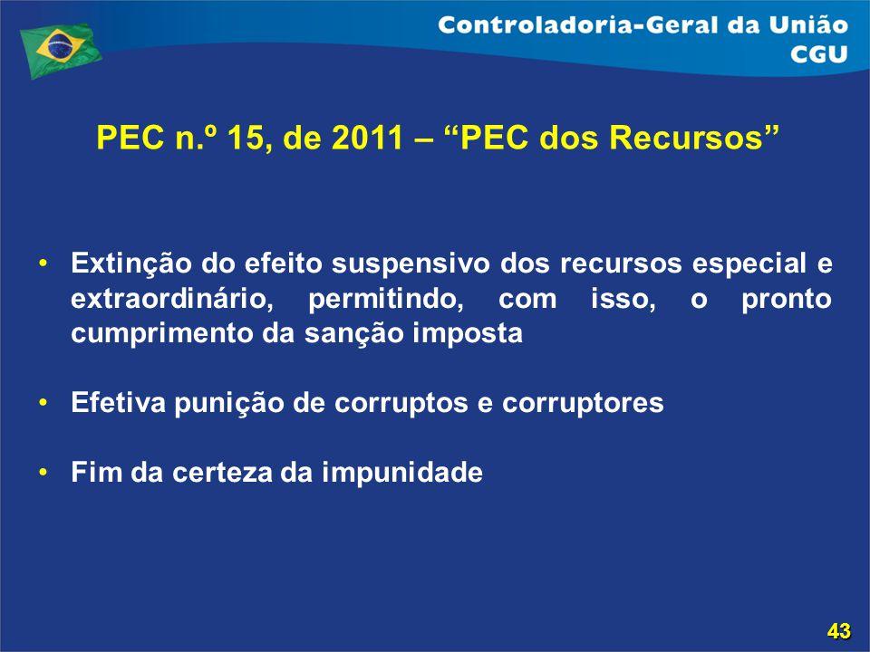 PEC n.º 15, de 2011 – PEC dos Recursos Extinção do efeito suspensivo dos recursos especial e extraordinário, permitindo, com isso, o pronto cumpriment