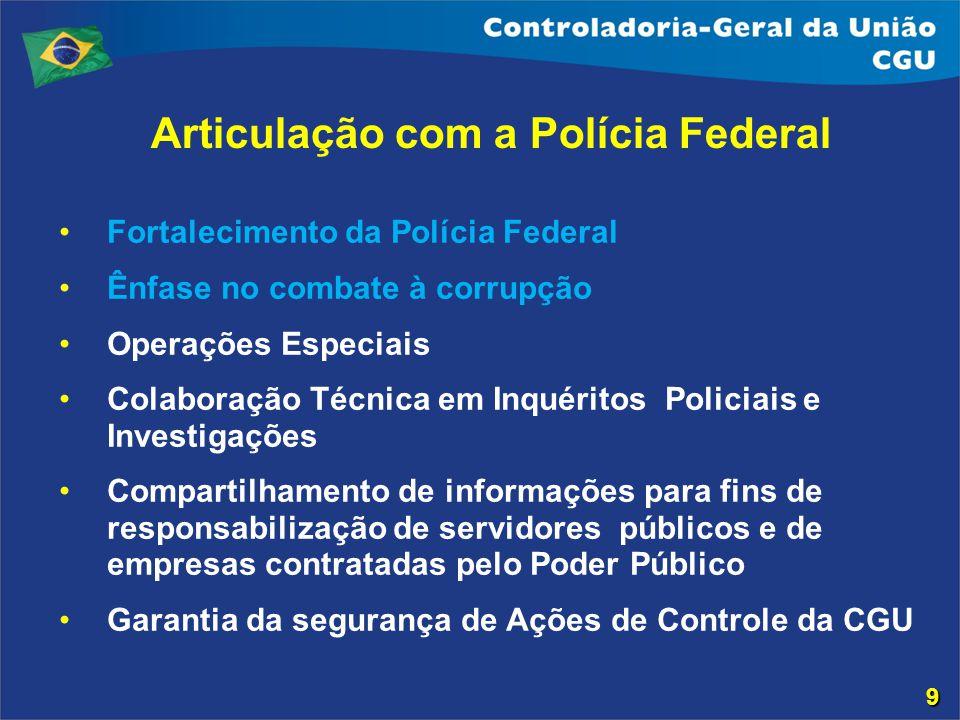 Articulação com a Polícia Federal Fortalecimento da Polícia Federal Ênfase no combate à corrupção Operações Especiais Colaboração Técnica em Inquérito