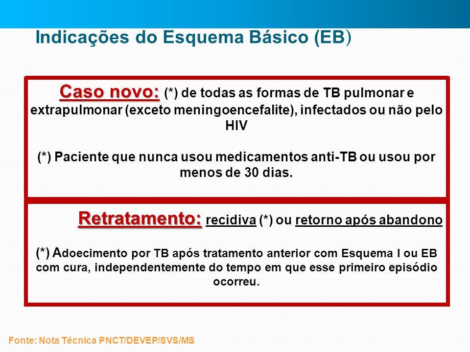 Retratamento: Retratamento: recidiva (*) ou retorno após abandono (*) A doecimento por TB após tratamento anterior com Esquema I ou EB com cura, indep