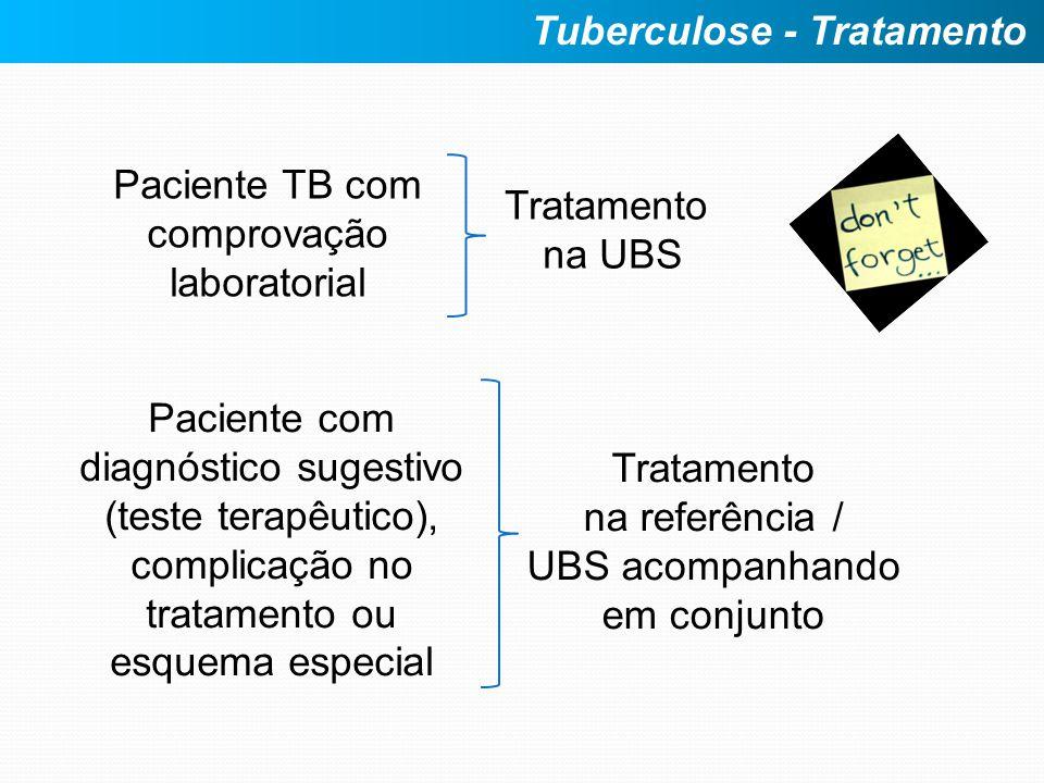Tuberculose - Tratamento Tratamento na UBS Tratamento na referência / UBS acompanhando em conjunto Paciente TB com comprovação laboratorial Paciente c