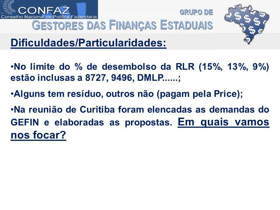 Dificuldades/Particularidades: No limite do % de desembolso da RLR (15%, 13%, 9%) estão inclusas a 8727, 9496, DMLP......; Alguns tem resíduo, outros não (pagam pela Price); Na reunião de Curitiba foram elencadas as demandas do GEFIN e elaboradas as propostas.