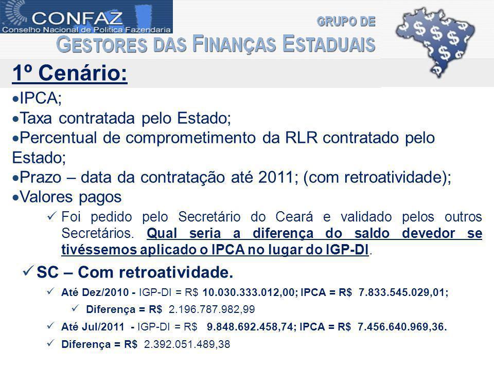 1º Cenário: IPCA; Taxa contratada pelo Estado; Percentual de comprometimento da RLR contratado pelo Estado; Prazo – data da contratação até 2011; (com retroatividade); Valores pagos Foi pedido pelo Secretário do Ceará e validado pelos outros Secretários.