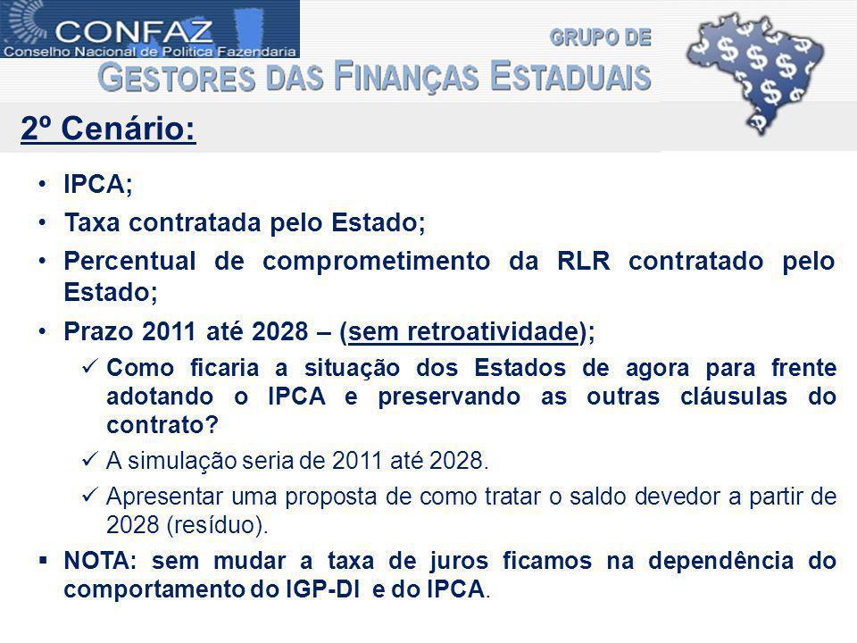 2º Cenário: IPCA; Taxa contratada pelo Estado; Percentual de comprometimento da RLR contratado pelo Estado; Prazo 2011 até 2028 – (sem retroatividade); Como ficaria a situação dos Estados de agora para frente adotando o IPCA e preservando as outras cláusulas do contrato.