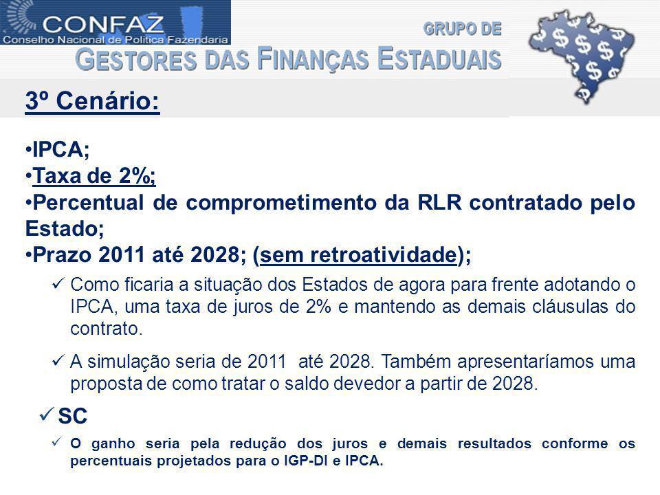 3º Cenário: IPCA; Taxa de 2%; Percentual de comprometimento da RLR contratado pelo Estado; Prazo 2011 até 2028; (sem retroatividade); Como ficaria a situação dos Estados de agora para frente adotando o IPCA, uma taxa de juros de 2% e mantendo as demais cláusulas do contrato.