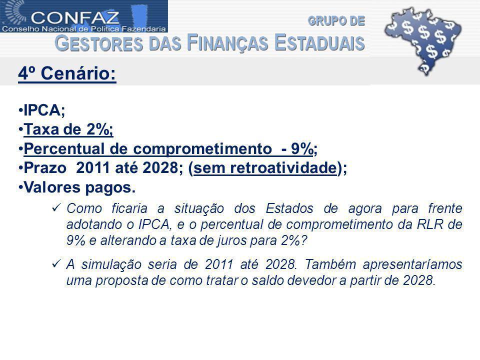 4º Cenário: IPCA; Taxa de 2%; Percentual de comprometimento - 9%; Prazo 2011 até 2028; (sem retroatividade); Valores pagos.
