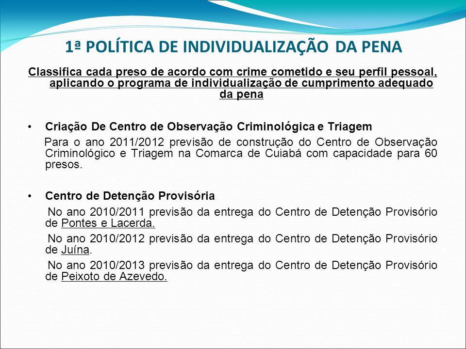 1ª POLÍTICA DE INDIVIDUALIZAÇÃO DA PENA Classifica cada preso de acordo com crime cometido e seu perfil pessoal, aplicando o programa de individualiza