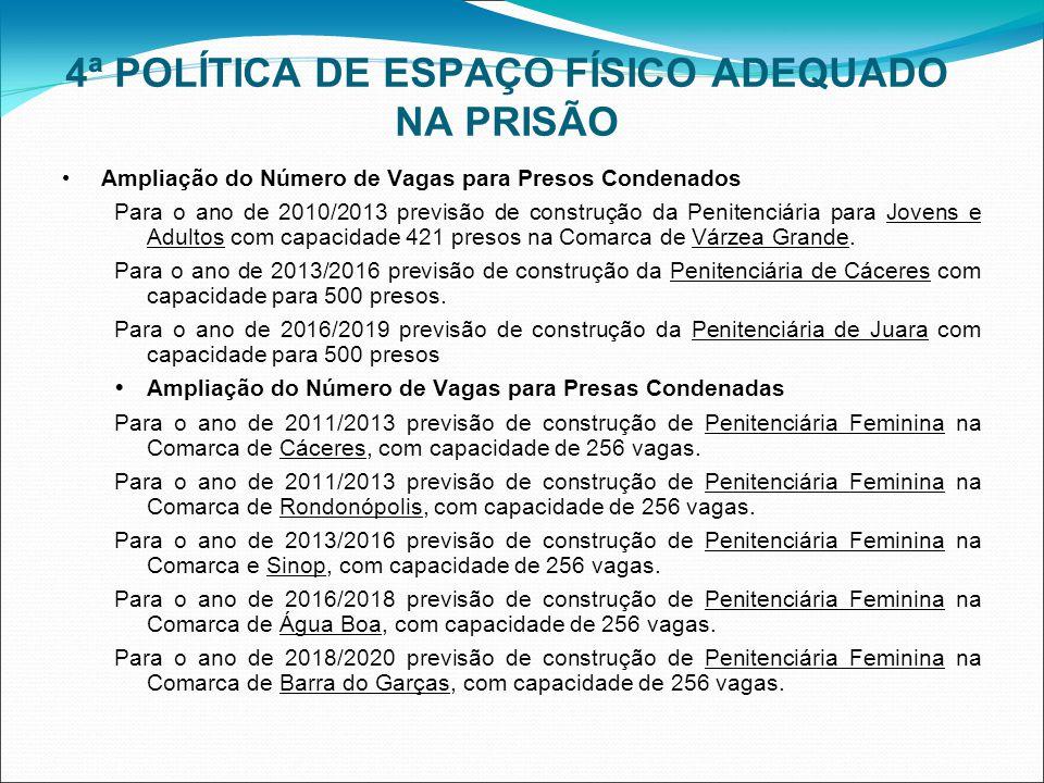 4ª POLÍTICA DE ESPAÇO FÍSICO ADEQUADO NA PRISÃO Ampliação do Número de Vagas para Presos Condenados Para o ano de 2010/2013 previsão de construção da