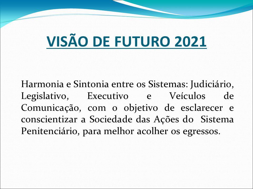 VISÃO DE FUTURO 2021 Harmonia e Sintonia entre os Sistemas: Judiciário, Legislativo, Executivo e Veículos de Comunicação, com o objetivo de esclarecer e conscientizar a Sociedade das Ações do Sistema Penitenciário, para melhor acolher os egressos.