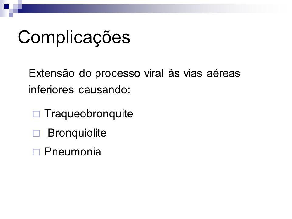 Complicações Extensão do processo viral às vias aéreas inferiores causando: Traqueobronquite Bronquiolite Pneumonia