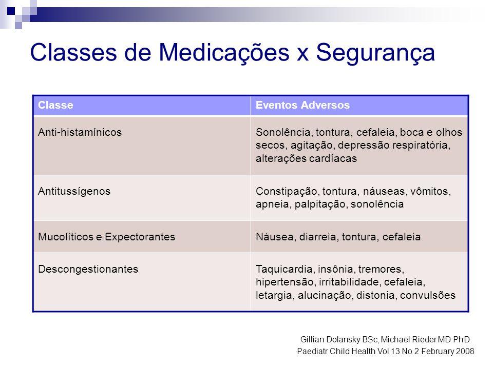 Paediatr Child Health Vol 13 No 2 February 2008 Gillian Dolansky BSc, Michael Rieder MD PhD Classes de Medicações x Segurança ClasseEventos Adversos A