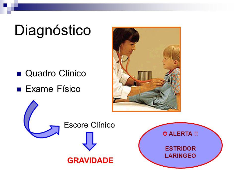 Diagnóstico Quadro Clínico Exame Físico Escore Clínico GRAVIDADE ALERTA !! ESTRIDOR LARINGEO