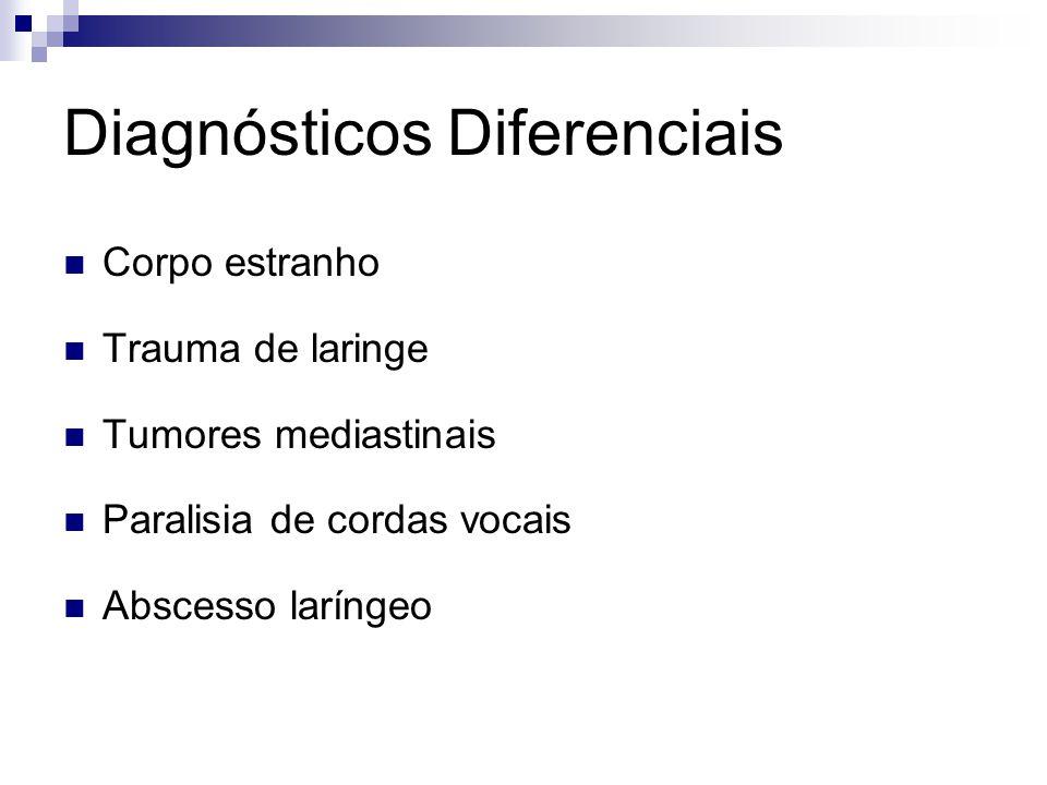 Diagnósticos Diferenciais Corpo estranho Trauma de laringe Tumores mediastinais Paralisia de cordas vocais Abscesso laríngeo