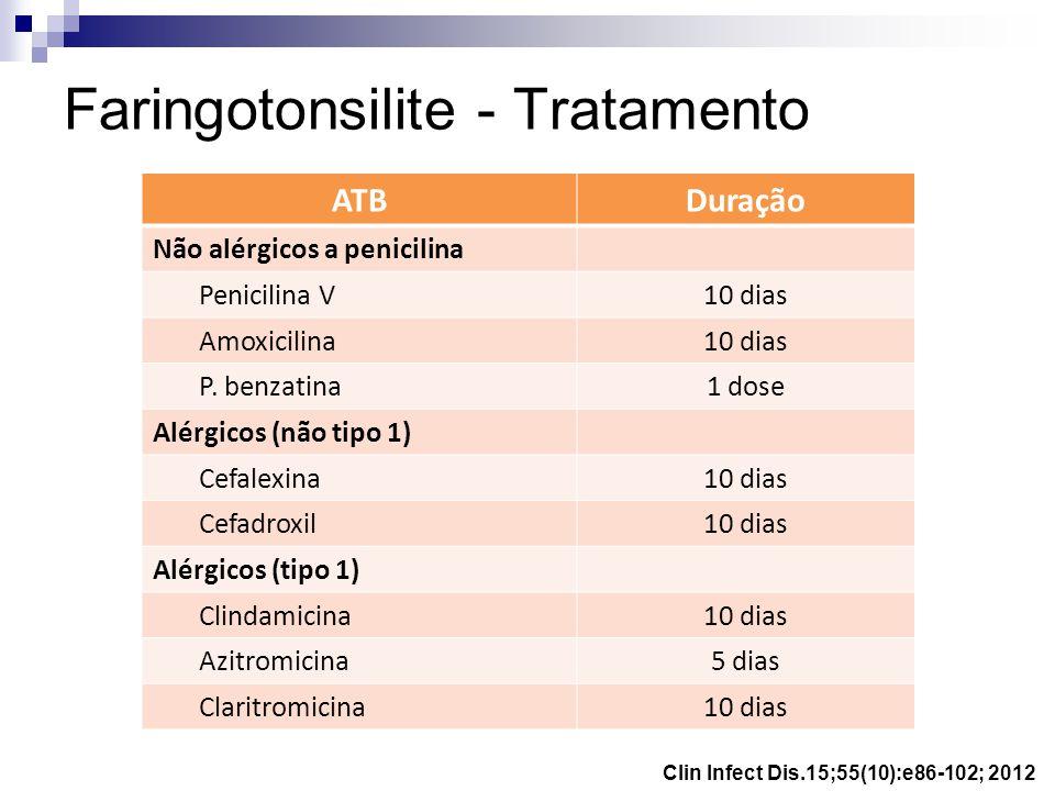 Faringotonsilite - Tratamento ATBDuração Não alérgicos a penicilina Penicilina V10 dias Amoxicilina10 dias P. benzatina1 dose Alérgicos (não tipo 1) C