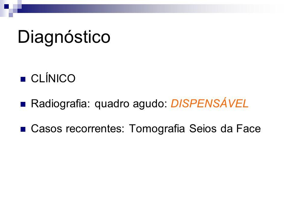 Diagnóstico CLÍNICO Radiografia: quadro agudo: DISPENSÁVEL Casos recorrentes: Tomografia Seios da Face