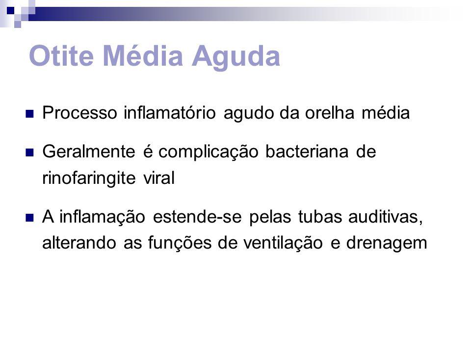 Otite Média Aguda Processo inflamatório agudo da orelha média Geralmente é complicação bacteriana de rinofaringite viral A inflamação estende-se pelas